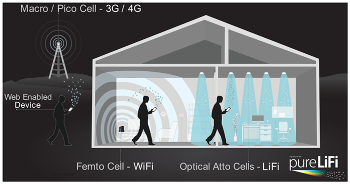 1471008383_1200px-lte-wifi-lifi-house-illustration-small.png