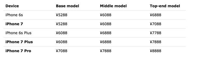 appledan-3-degisik-iphone-modeli-geliyor-001.png