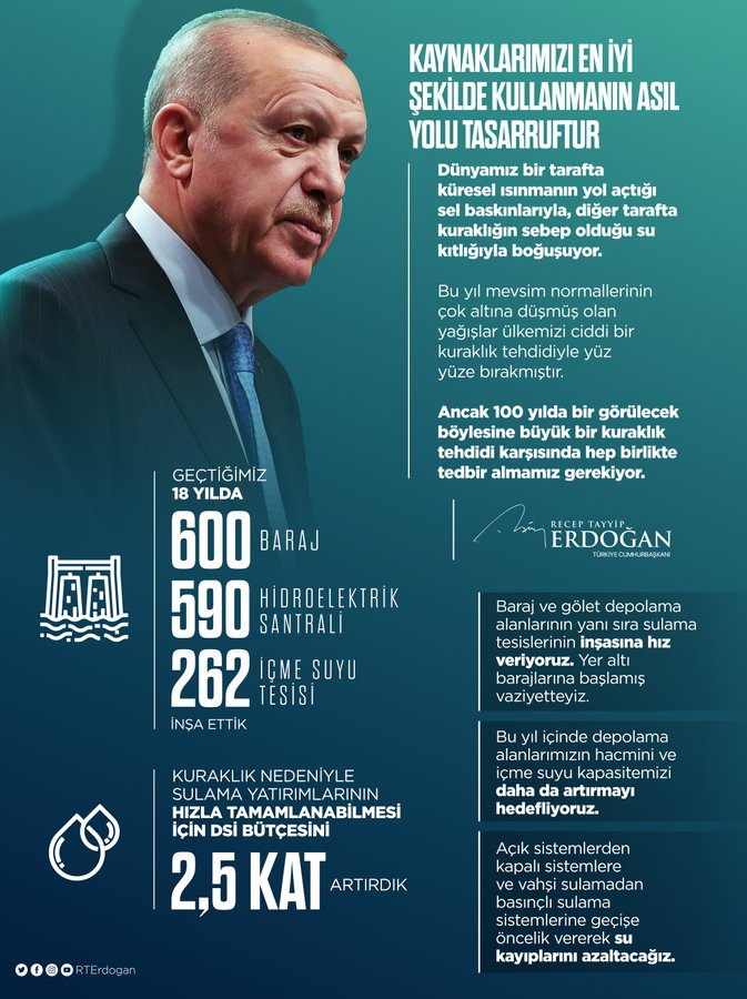 cumhurbaskani-erdogan-kuraklik-tehdidi.jpg