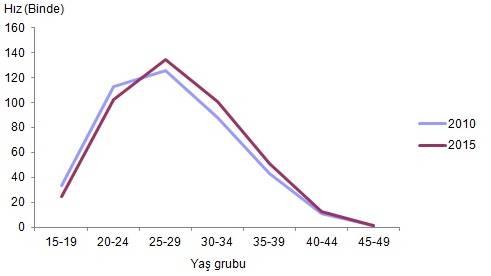 dogum-istatistikleri-aciklandi-001.jpg