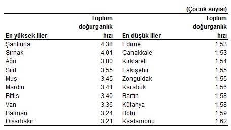 dogum-istatistikleri-aciklandi.jpg