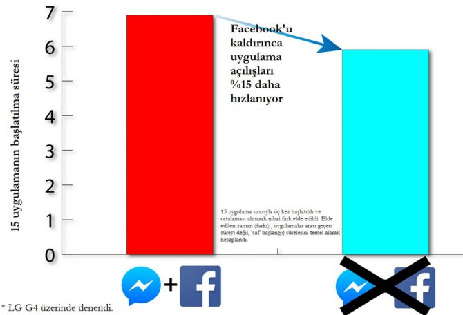 facebooksuz-bir-hayat-icin-gecerli-bir-sebep-daha!.jpg