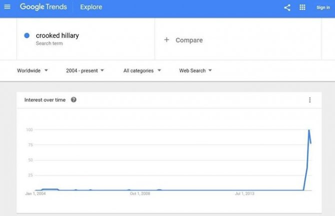 google-trends-grafigi.jpg