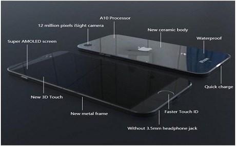 iphone-7-su-gecirmez!.jpg
