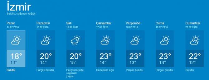 izmir-hava-durumu.jpg